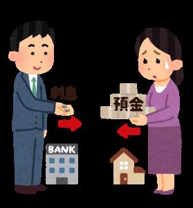 銀行の利息