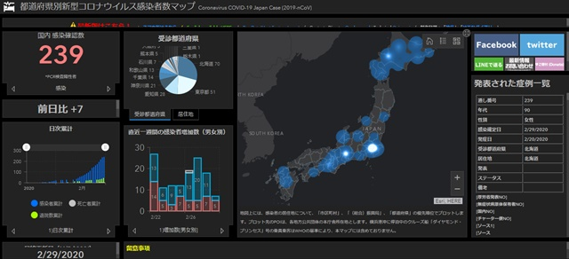 コロナ感染マップ(日本)